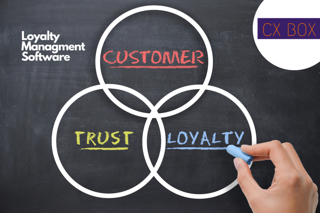 loyalty management software