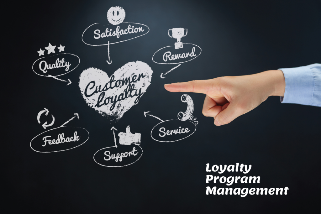 Loyalty Program Management companies